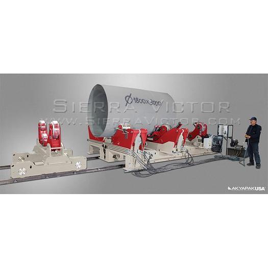 AKYAPAK SFU30 FIT-Up Rotator