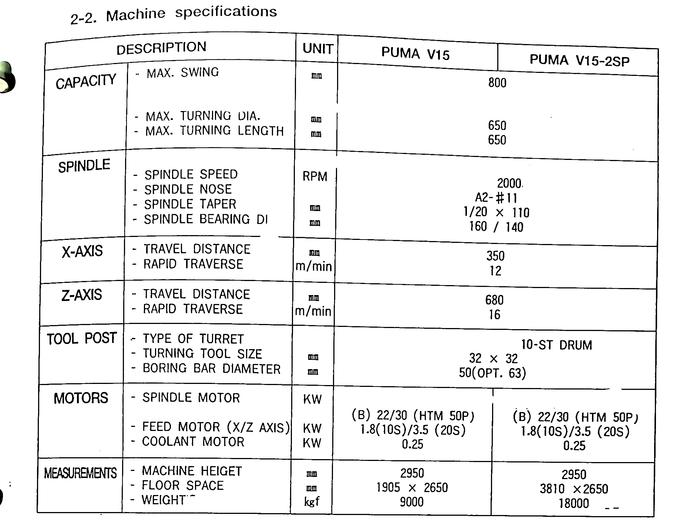 Daewoo Puma V15 CNC Vertical Turning Center