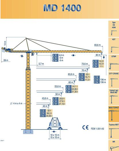 2002 Potain MD 1400 Tower Crane  MD 1400