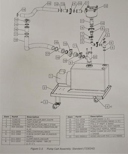 Nordson MARCH AP1000 Plasma Cleaner