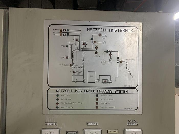 1987 NETZCH Mastermix PVC High Shear Mixer