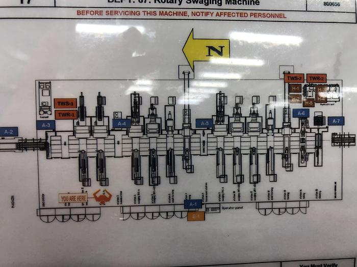2015 HMP 13 STATION SWAGING LINE FOR AXLES AND OTHER LIKE SHAFTS