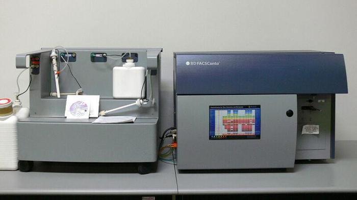 Used BD FACSCanto Flow Cytometer w/ Fluidics Station Cart & Software  Mfg: 2005
