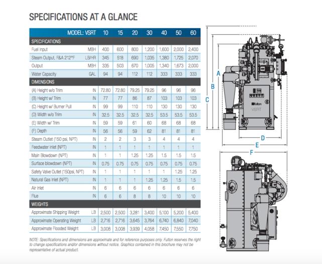 Fulton Steam Boiler 60 HP