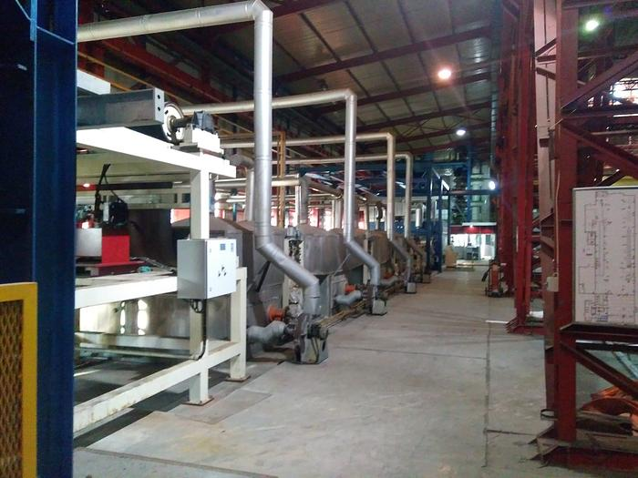 1500mm Coil Coating Line: CC-174