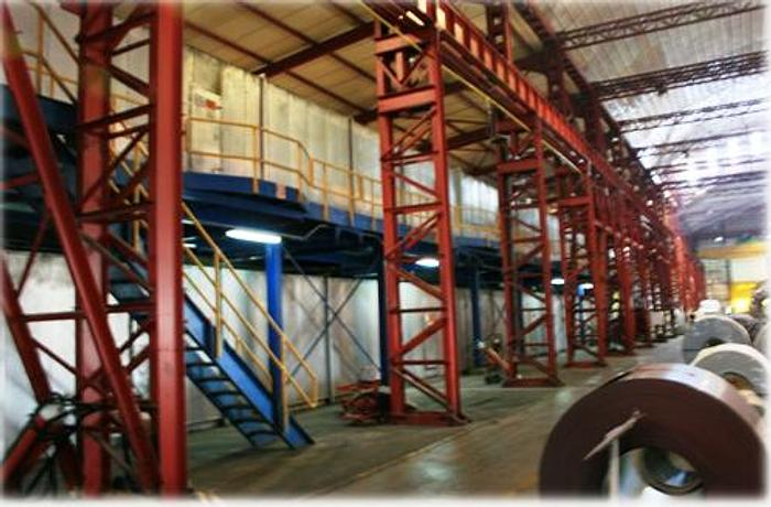 1250mm Coil Coating Line: CC-173