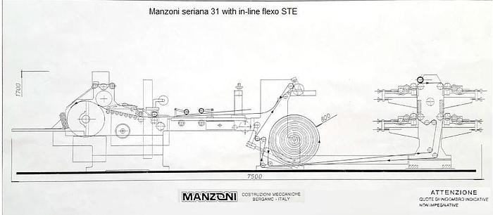 Manzoni Seriana 31 with 2 col flexo - FLAT & SATCHEL paper bag machine (year 1989 - overhualed in 2020)