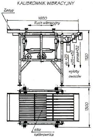 Kalibrownik wibracyjny