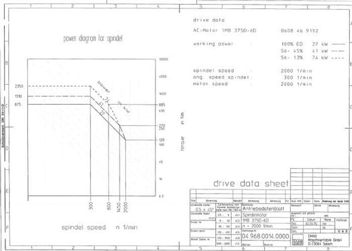 1998 EMAG VSC 630