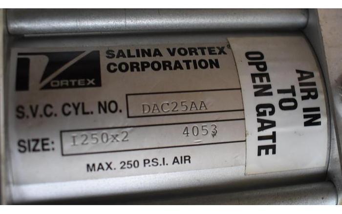 USED SUTORBILT ROTARY LOBE BLOWER PACAKGE, 64 CFM