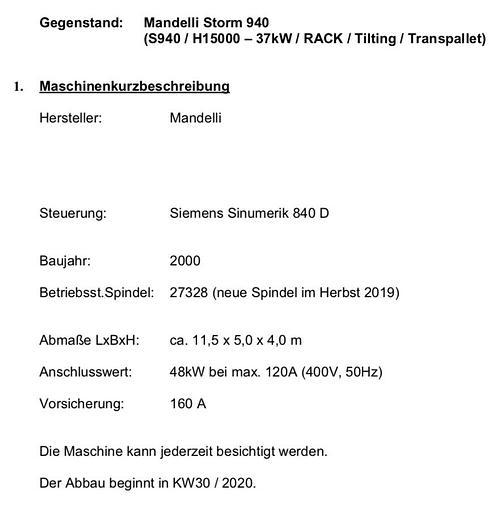 MANDELLI STORM 940 (2000)