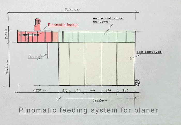 Used 2021 Pinomatic PINOMATIC Feeder with full mechanization for planing line.