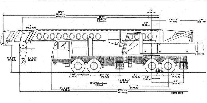 50 Ton FMC / Link-Belt Model HTC-50 Hydraulic Truck Crane