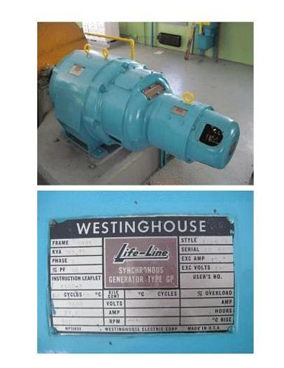Hydroelectric Power Generating Equipment