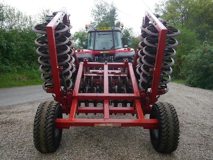 Farmforce F5150W Double Press